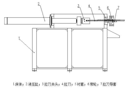 还要配备一定的液压控制阀来实现液压系统的正常工作,主要有三种:压力图片